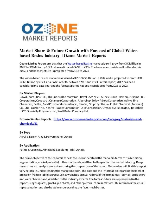 Market Share & Future Growth with Forecast of Global Water
