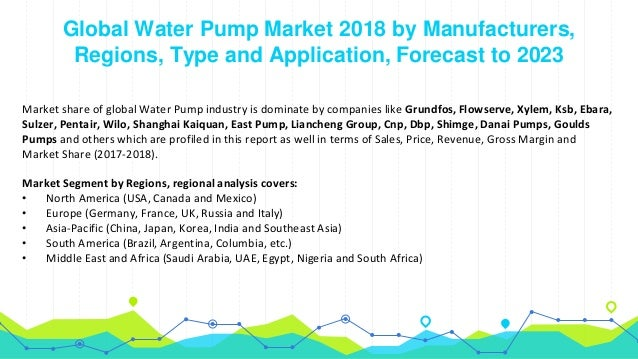 Global Water Pump Market by Types, Applications, Countries, Companies…