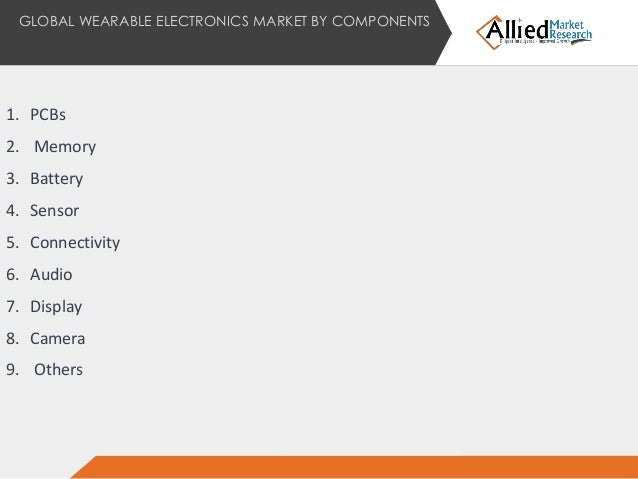 Global wearable electronics market products components - The net a porter group asia pacific limited ...