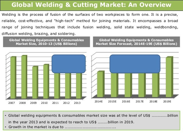 global welding consumables market [121 pages report] check for discount on global welding consumables market research report 2017 report by qyresearch group in this report, the global welding consumables market is valued.