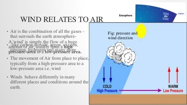 Global wind patterns Slide 3