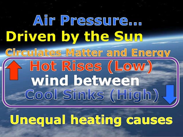 an earth science report on winds Wind: wind, in climatology, the movement of air relative to the surface of the earth winds play a significant role in determining and controlling climate and weather.