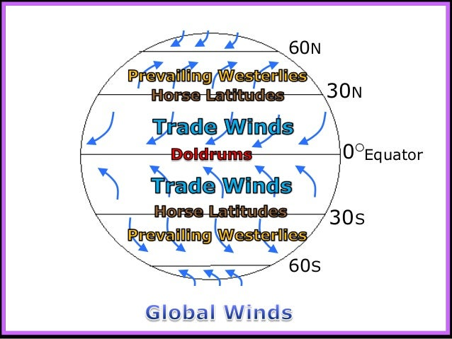 Worksheets Global Winds Worksheet global wind patterns worksheet sharebrowse winds delibertad