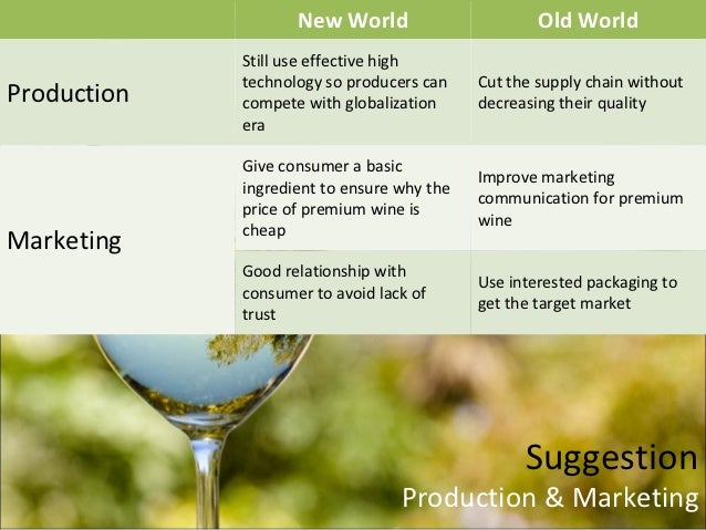Global Wine War 2009: New World versus Old (TN)