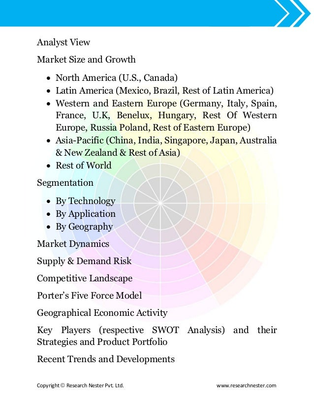 Wireless car charging market size demand global - The net a porter group asia pacific limited ...