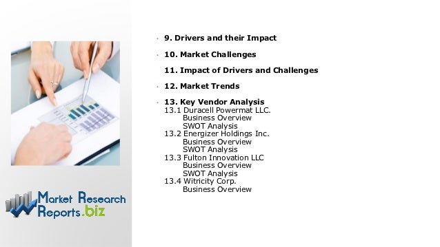 Wireless Market Research Reports & Industry Analysis