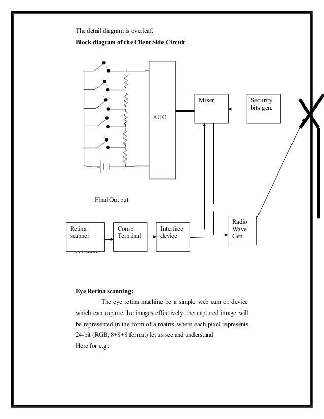 e paper technology block diagram blueraritan info rh blueraritan info Futuristic Digital Paper Electronic Paper Cutting