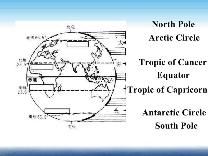 Globes and maps 1 30 north pole arctic circle tropic of cancer equator gumiabroncs Images