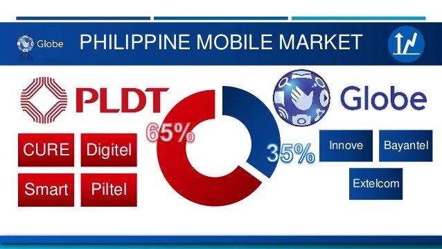 Philippines Telecommunications Report