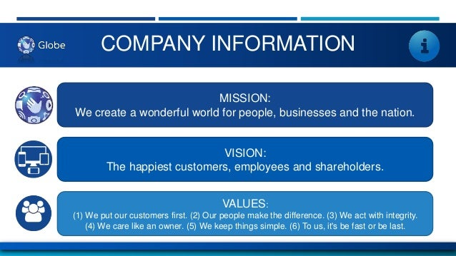 vision and mission of globe telecoms Estate, financial services, water and telecommunications to create shared  value for  anchored on values of integrity, long-term vision, empowering  leadership,  ayala fulfills our mission of ensuring long-term profitability and  value creation.