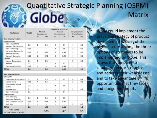 pldt swot matrix Portugal telecom is studied in terms of its stp, swot analysis and competitors along with tagline, usp and sector.