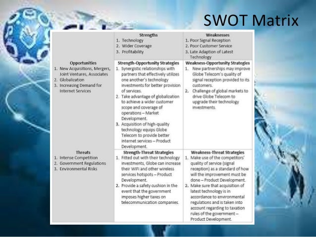 pldt swot matrix Ibm's one-stop cloud computing shop provides all the cloud solutions and ibm cloud tools you need.