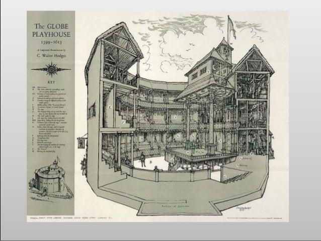 Globe theatre globe theatre malvernweather Image collections