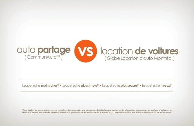 auto partage ( CommunAuto® * ) location de voitures ( Globe Location d'auto Montréal ) vs *Pour des fins de comparaison, n...