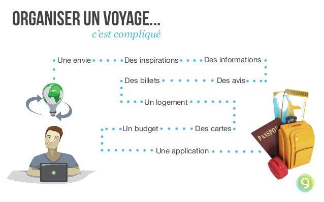 Organiser un voyage...                  c'est compliqué      Une envie          Des inspirations      Des informations    ...