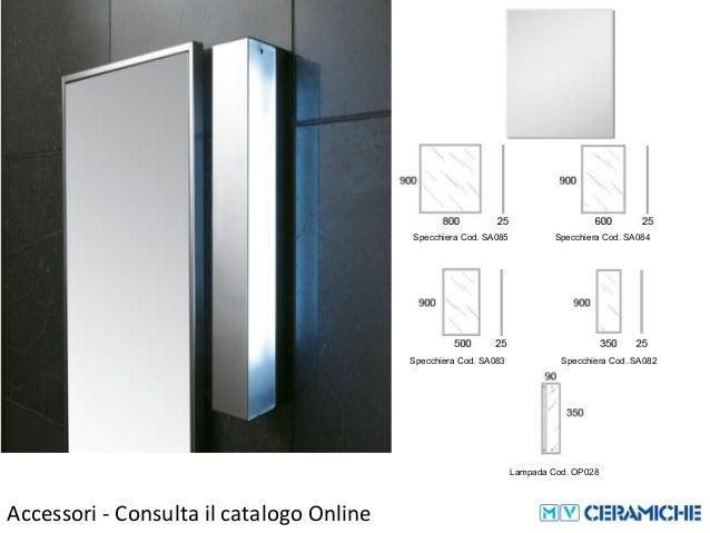 Accessori Per Bagno Globo.Mobile Bagno Globo 2 Settecolli Bagnoideacom Produttore
