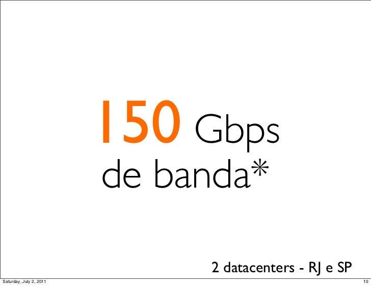 150 Gbps                         de banda*                              2 datacenters - RJ e SPSaturday, July 2, 2011     ...