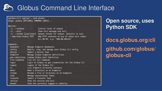 Globus Command Line Interface Open source, uses Python SDK docs.globus.org/cli github.com/globus/ globus-cli