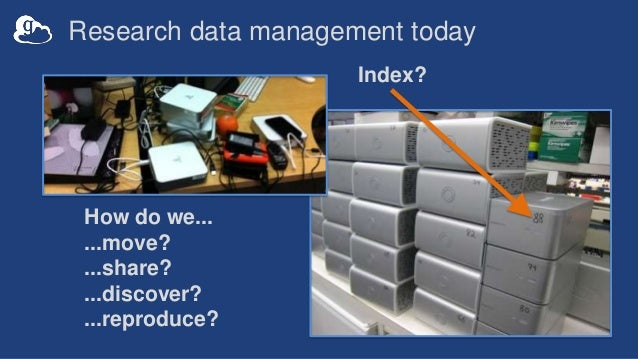 Research data management today How do we... ...move? ...share? ...discover? ...reproduce? Index?