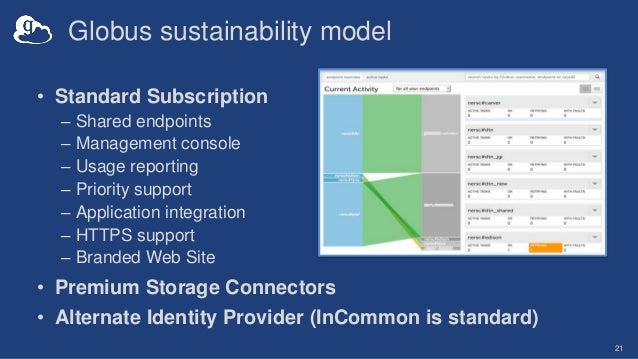Globus sustainability model • Standard Subscription – Shared endpoints – Management console – Usage reporting – Priority s...