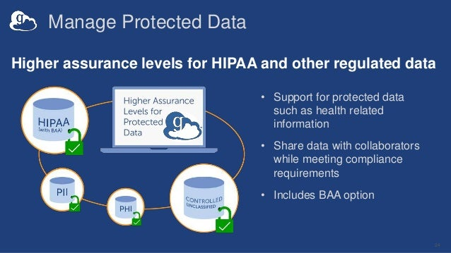 Manage Protected Data 24 Higher assurance levels for HIPAA and other regulated data • Support for protected data such as h...