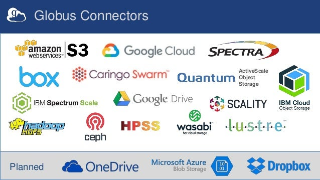 Globus Connectors ActiveScale Object Storage Planned