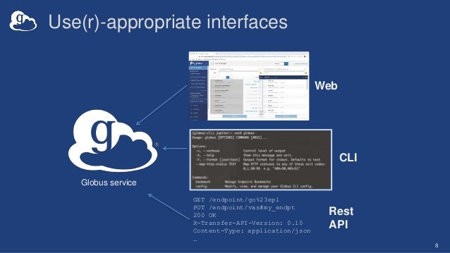Use(r)-appropriate interfaces 8 GET /endpoint/go%23ep1 PUT /endpoint/vas#my_endpt 200 OK X-Transfer-API-Version: 0.10 Cont...