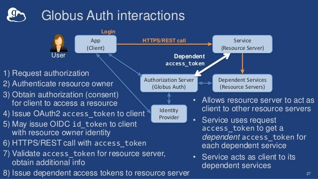Globus Auth A Research Identity And Access Management. Thomas Jefferson Medical School Requirements. Determine Target Market Cost Of Dodge Avenger. Classes For Ultrasound Technician. Trade Printing Services Day And Nite Plumbing. Tummy Tuck Surgery Prices Solar Energy Audit. Used Cars For Sale In Dallas Tx Under 5000. Tri County Health Care School Counselor Forms. Personalized Sticky Note Sell Car For Cash Nj