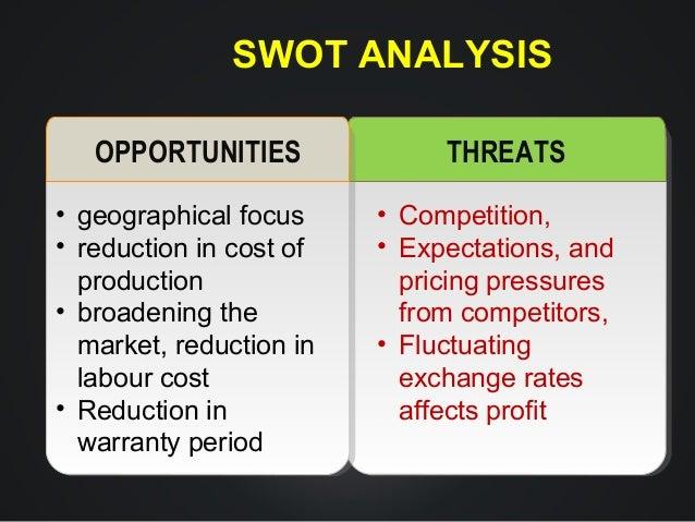 Globus SWOT Analysis