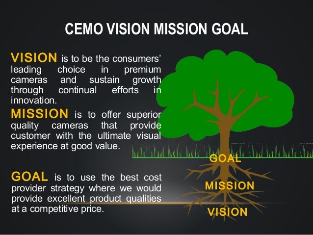 strategic vision statement glo bus Rankings of the best-performing companies worldwide on overall score, eps,  roe, and stock price new rankings each monday view top performers.
