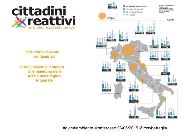 #glocalambiente Monterosso 06/06/2015 @rosybattaglia Oltre 15000 mila siti contaminati Oltre 9 milioni di cittadini che ri...