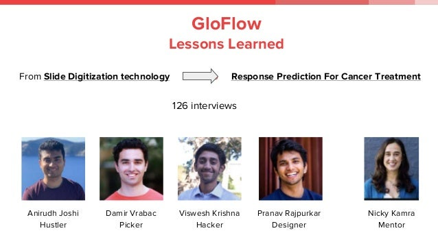 Gloflow Engr245 2021 Lessons Learned