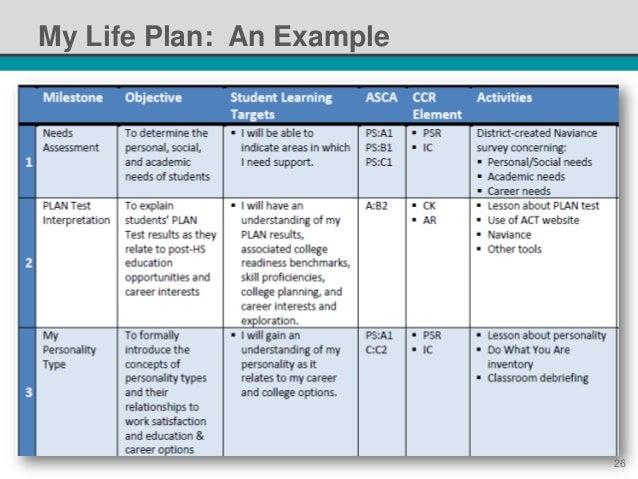 plan my college schedule bire 1andwap com