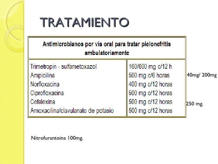 TRATAMIENTO 40mg/ 200mg Nitrofurantoina 100mg. 250 mg.
