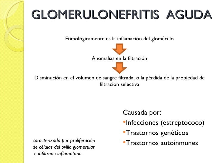 <ul><li>Causada por:  </li></ul><ul><li>Infecciones (estreptococo) </li></ul><ul><li>Trastornos genéticos </li></ul><ul><l...