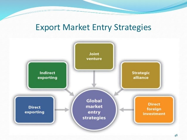 market entry strategic project 42 marketing plan 43 promotion strategy 44 distribution strategy 45 pricing strategy 51 marketing information sample format foreign market entry plan.