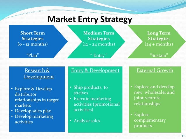 entry strategy 1 market entry strategies: licensing, investment, and strategic alliances global marketing chapter 9 9-1 global marketing schrage 9 • trade barriers are.