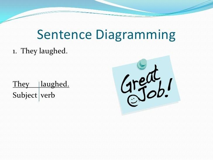 Glorious grammar sentence diagrammingbr ccuart Image collections