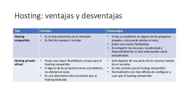Hosting: ventajas y desventajas Tipo Ventajas Desventajas Hosting compartido • Es el más económico en el mercado; • Es fác...