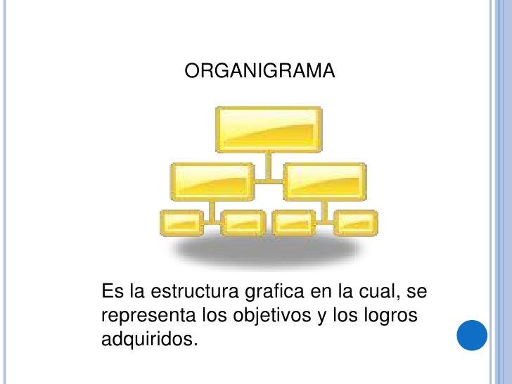 ORGANIGRAMA<br />Es la estructura grafica en la cual, se representa los objetivos y los logros adquiridos.<br />