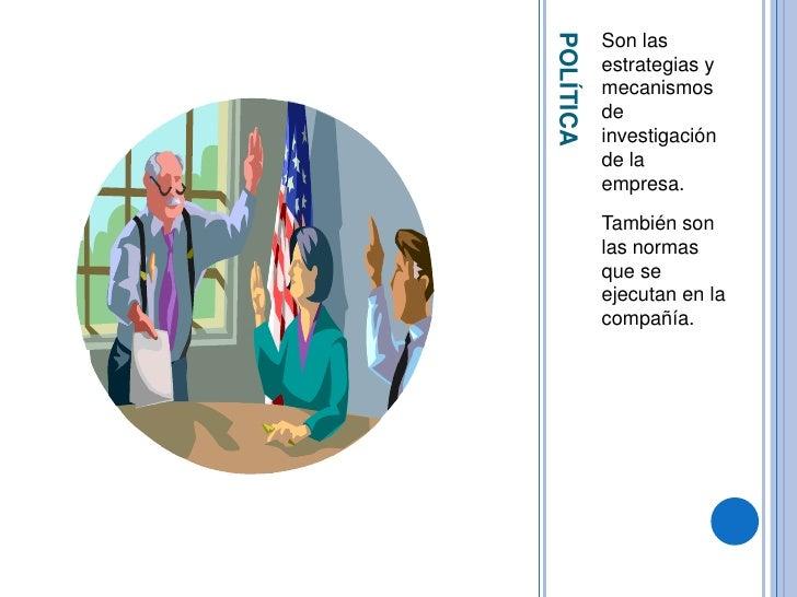 política<br />Son las estrategias y mecanismos de investigación de la empresa.<br />También son las normas que se ejecutan...