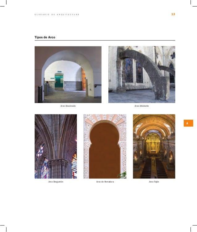 Glosario de arquitectura for Arquitectura definicion