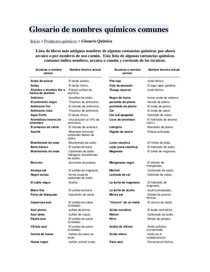 Glosario de nombres químicos comunes <br />Home > Chemicals > Chemical Glossary Inicio > Productos químicos > Glosario Quí...