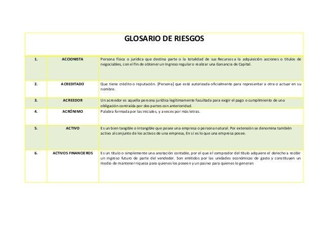 GLOSARIO DE RIESGOS 1. ACCIONISTA Persona física o jurídica que destina parte o la totalidad de sus Recursos a la adquisic...