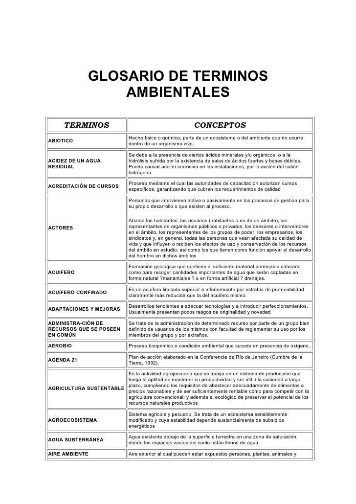 GLOSARIO DE TERMINOS                    AMBIENTALES        TERMINOS                                                CONCEPT...