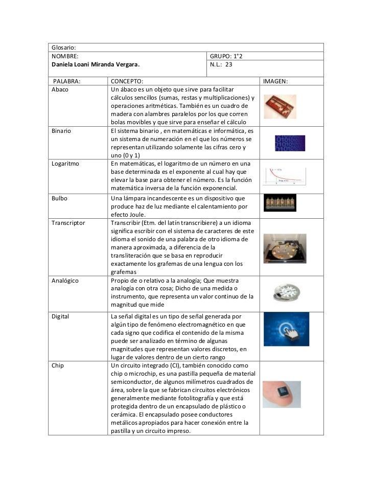 Glosario:NOMBRE:                                                   GRUPO: 1°2Daniela Loani Miranda Vergara.               ...
