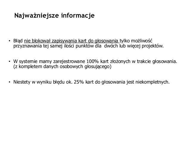 Błędy w głosowaniu BO 2018 w Gdańsku Slide 2