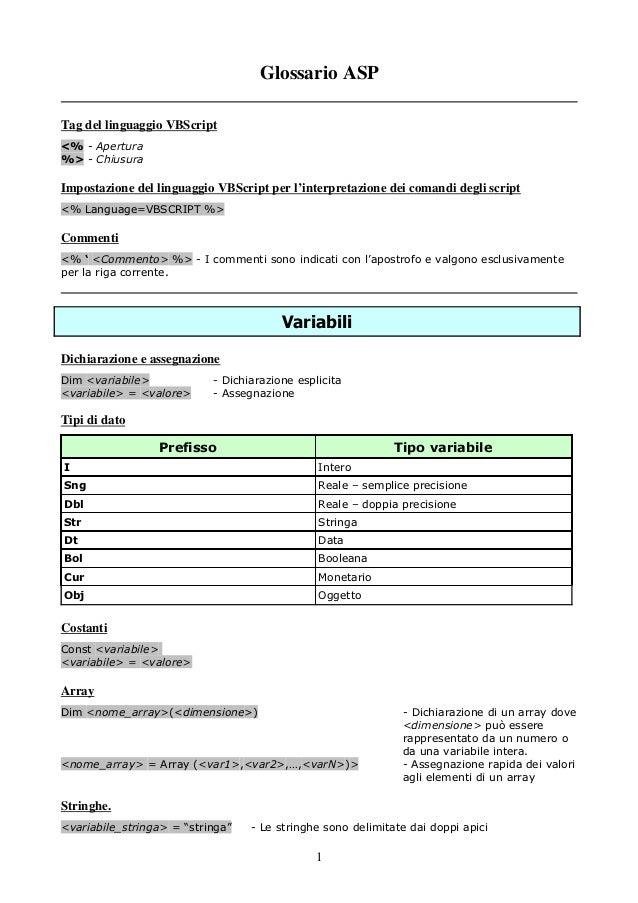 Glossario ASP Tag del linguaggio VBScript <% - Apertura %> - Chiusura Impostazione del linguaggio VBScript per l'interpret...