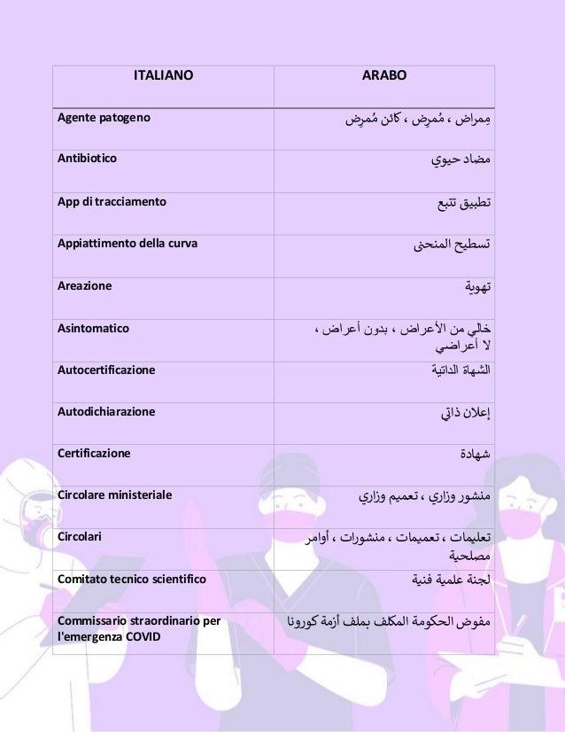 Mini-dizionario covid19  ita-ara Slide 2