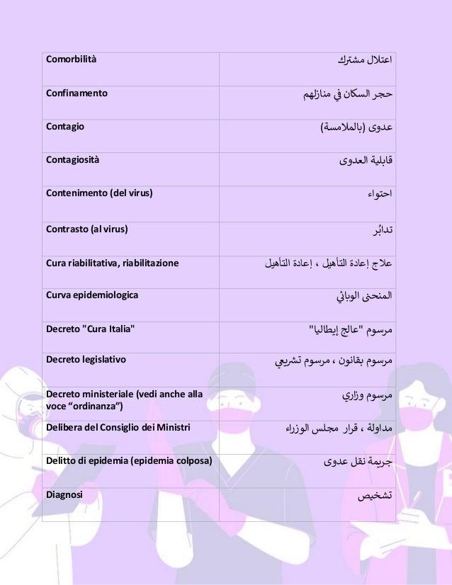 Mini-dizionario covid19  ita-ara Slide 3